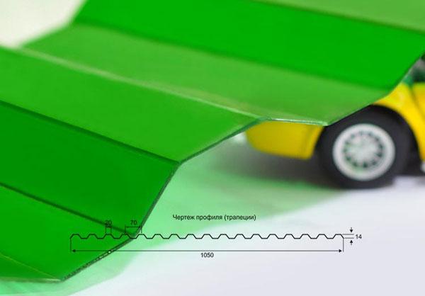 Поликарбонат профилированный (трапеция) 0.8мм зеленый матовый BORREX Сербия